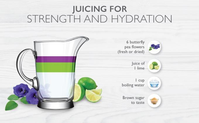 stylomilo.net_Recipe for strength and hydration
